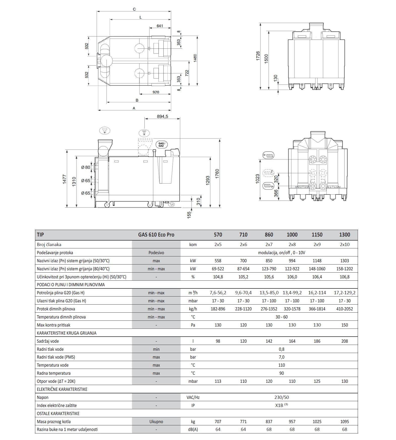 GAS 610 ECO PRO